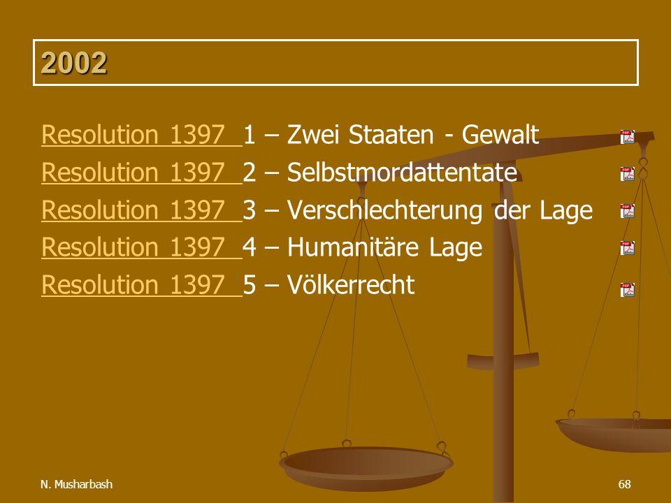 2002 Resolution 1397 1 – Zwei Staaten - Gewalt