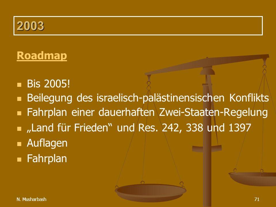 2003 Roadmap. Bis 2005! Beilegung des israelisch-palästinensischen Konflikts. Fahrplan einer dauerhaften Zwei-Staaten-Regelung.