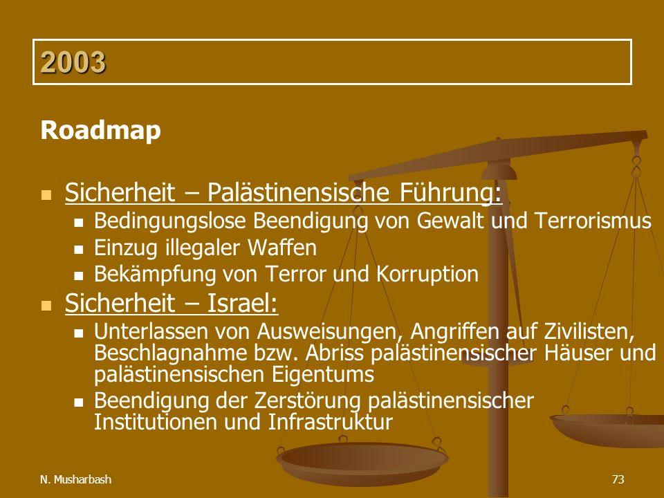 2003 Roadmap Sicherheit – Palästinensische Führung: