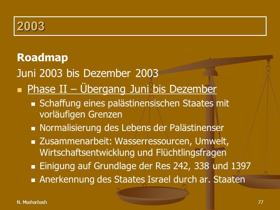 2003 Roadmap Juni 2003 bis Dezember 2003