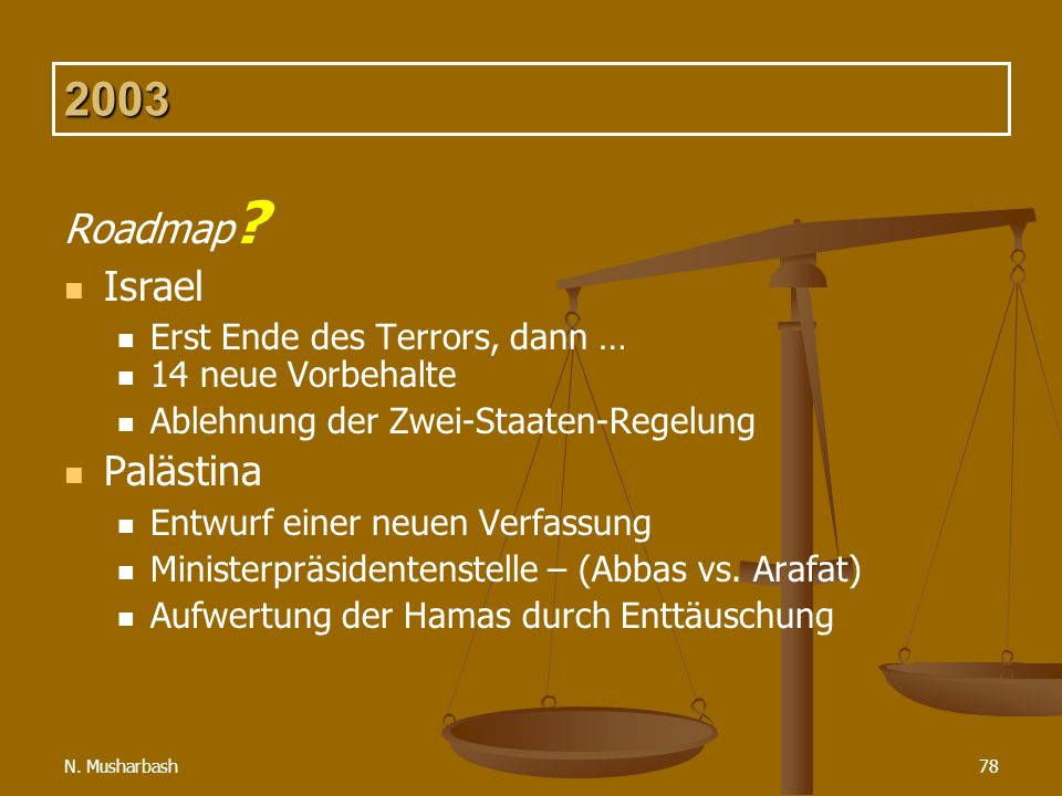 2003 Roadmap Israel Palästina Erst Ende des Terrors, dann …
