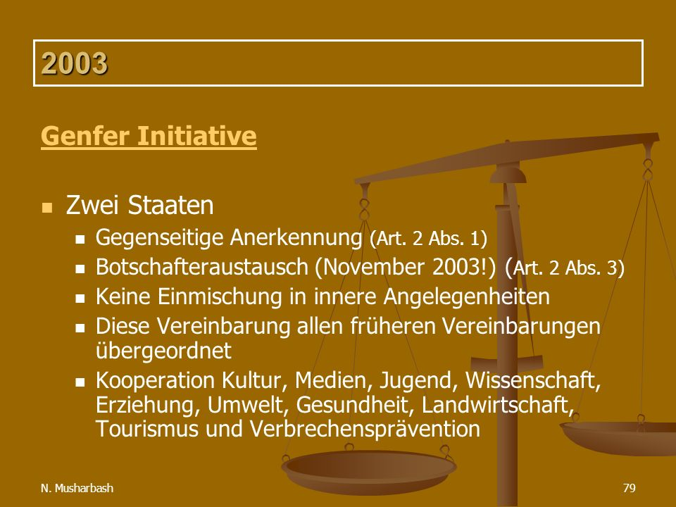 2003 Genfer Initiative Zwei Staaten