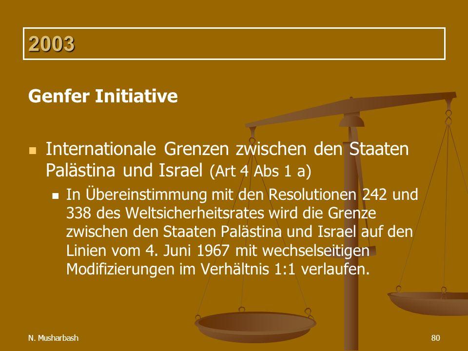 2003 Genfer Initiative. Internationale Grenzen zwischen den Staaten Palästina und Israel (Art 4 Abs 1 a)