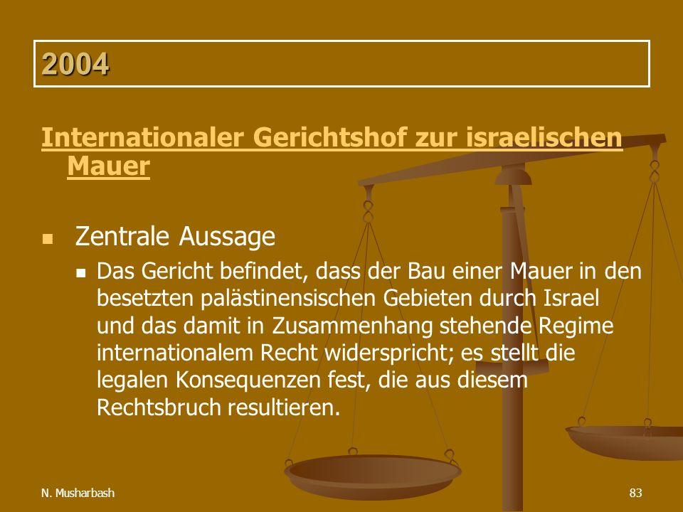 2004 Internationaler Gerichtshof zur israelischen Mauer