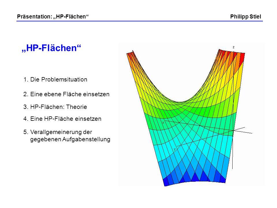 """""""HP-Flächen 1. Die Problemsituation 2. Eine ebene Fläche einsetzen"""