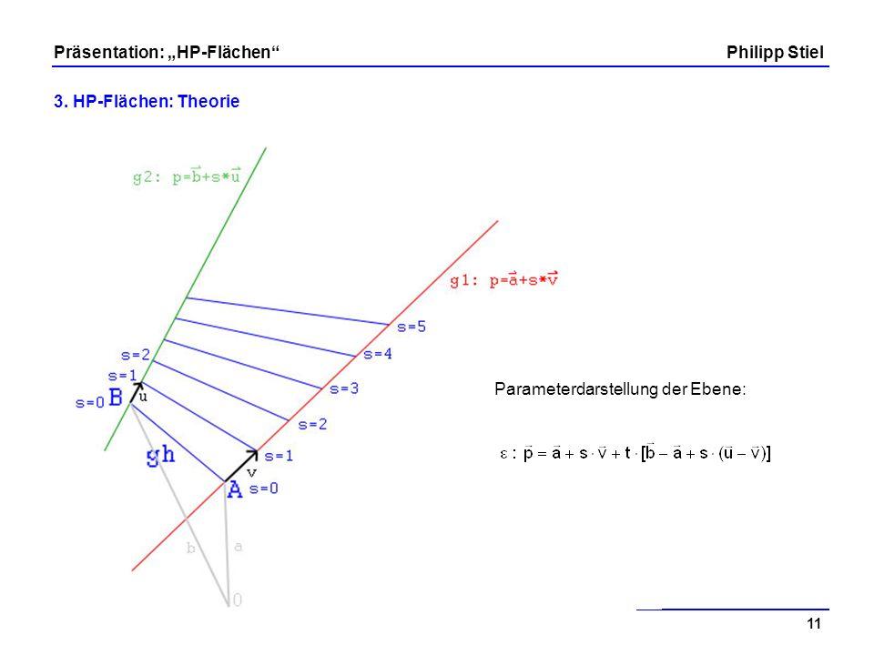 Parameterdarstellung der Ebene: