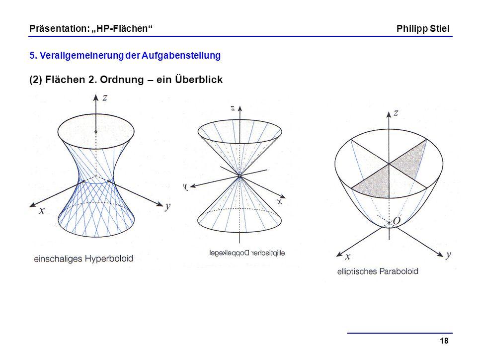 (2) Flächen 2. Ordnung – ein Überblick