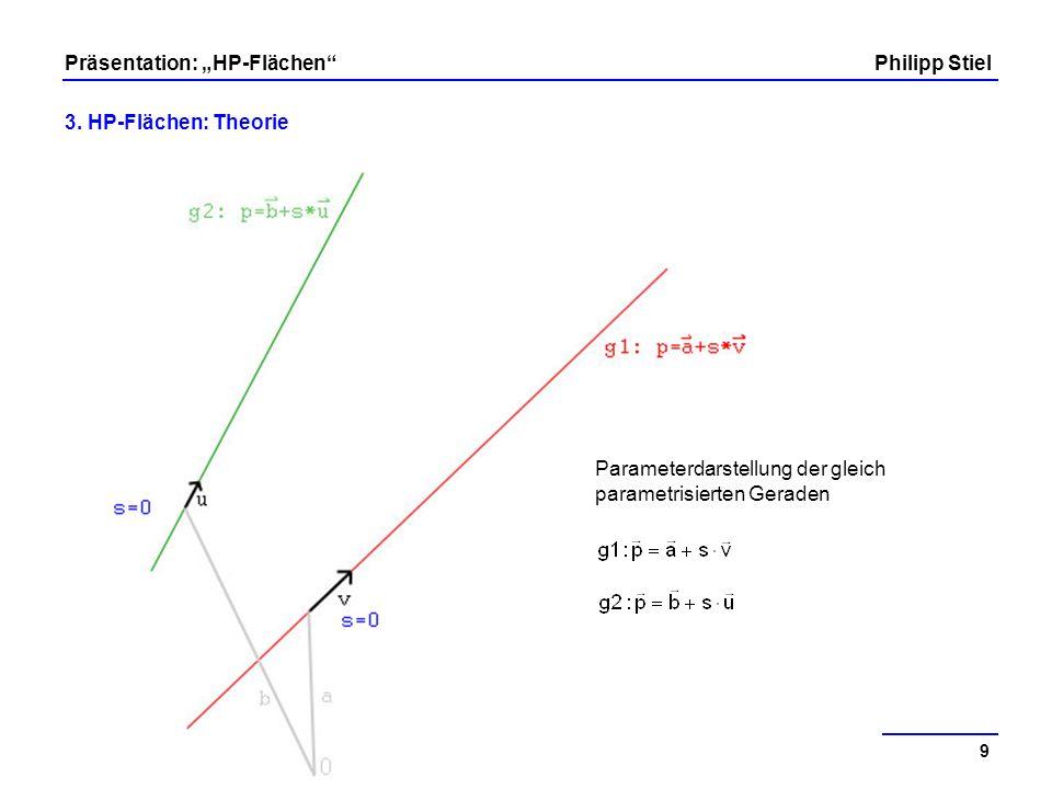 Parameterdarstellung der gleich parametrisierten Geraden