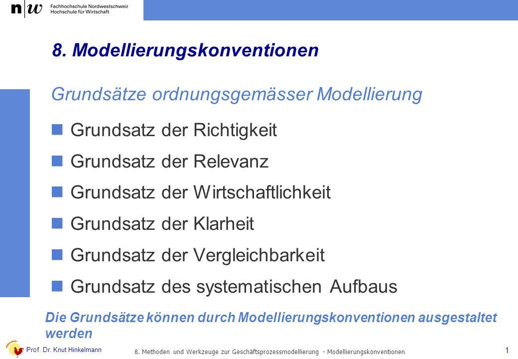 8. Modellierungskonventionen