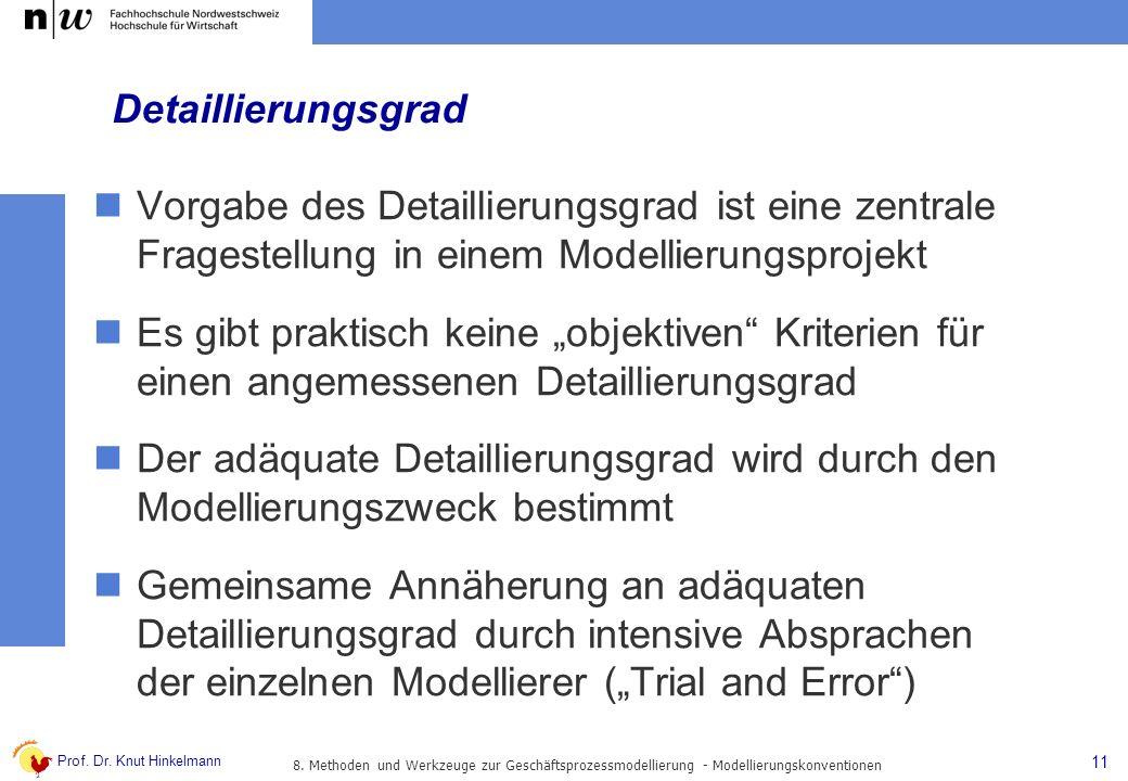 Detaillierungsgrad Vorgabe des Detaillierungsgrad ist eine zentrale Fragestellung in einem Modellierungsprojekt.