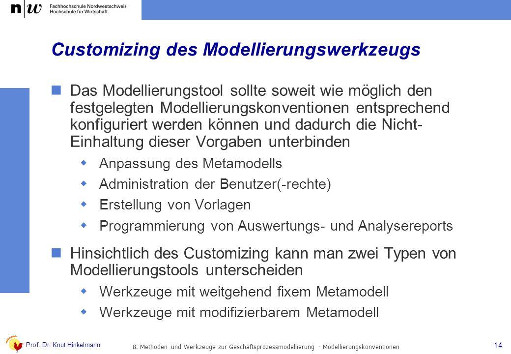 Customizing des Modellierungswerkzeugs
