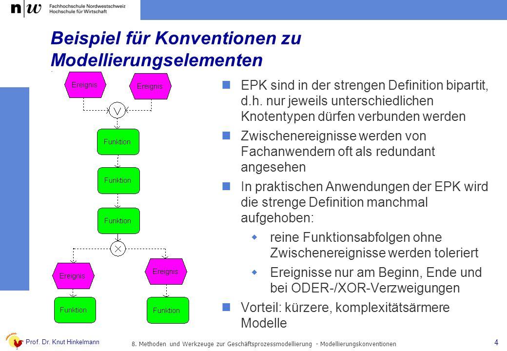 Beispiel für Konventionen zu Modellierungselementen