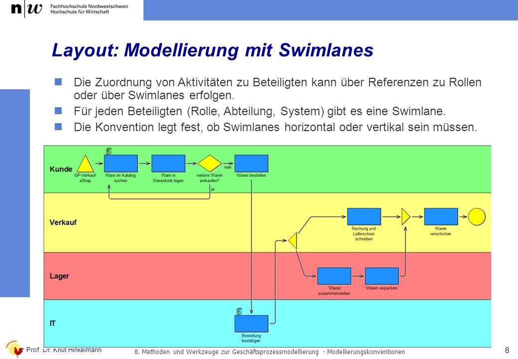Layout: Modellierung mit Swimlanes