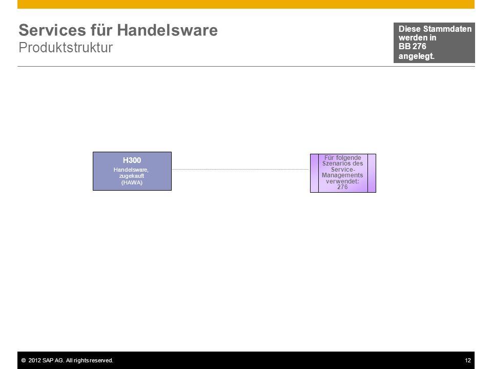 Services für Handelsware Produktstruktur