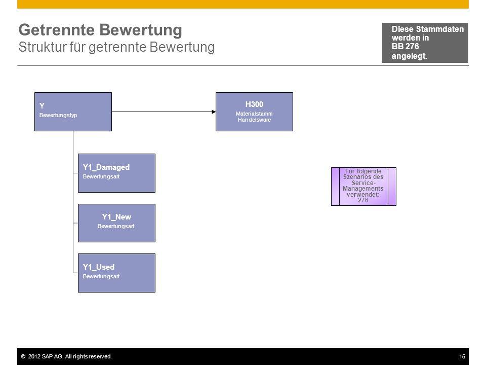 Getrennte Bewertung Struktur für getrennte Bewertung