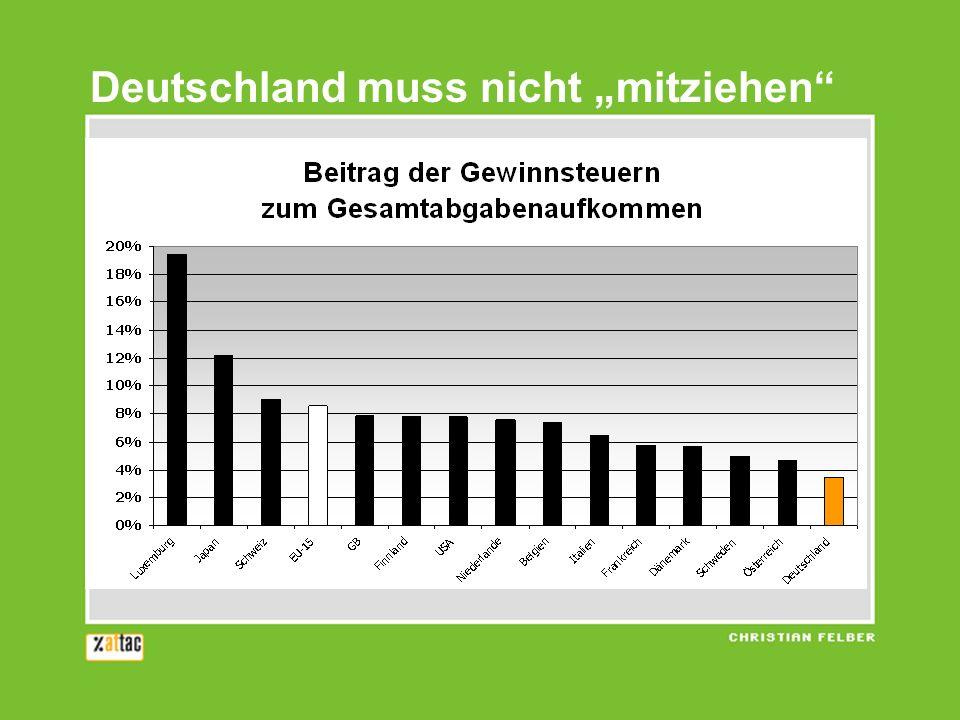 """Deutschland muss nicht """"mitziehen"""