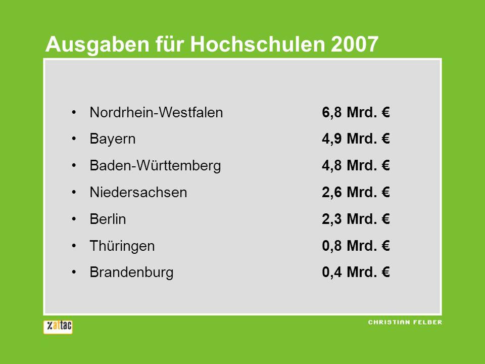 Ausgaben für Hochschulen 2007