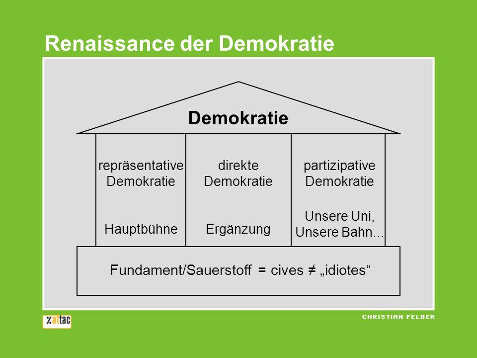 Renaissance der Demokratie