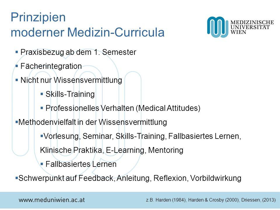 Prinzipien moderner Medizin-Curricula