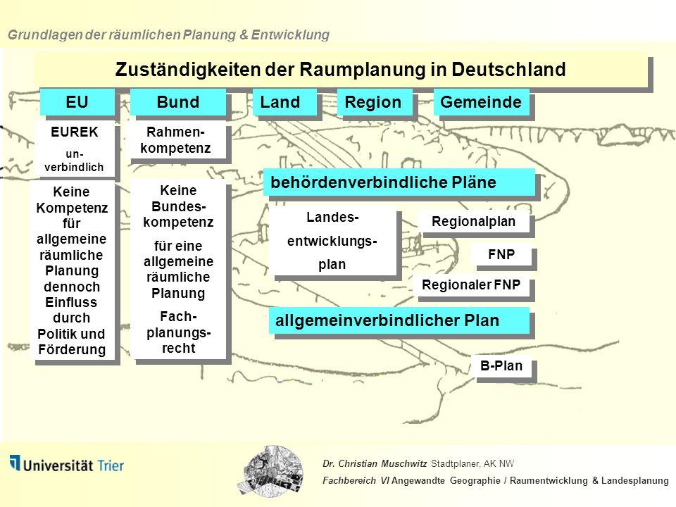 Zuständigkeiten der Raumplanung in Deutschland