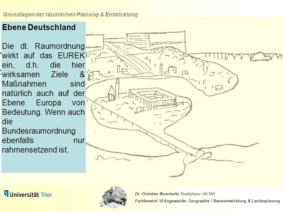 Ebene Deutschland