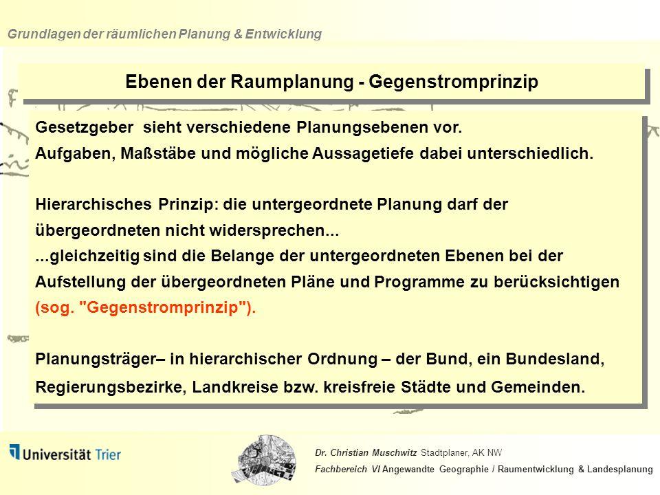 Ebenen der Raumplanung - Gegenstromprinzip