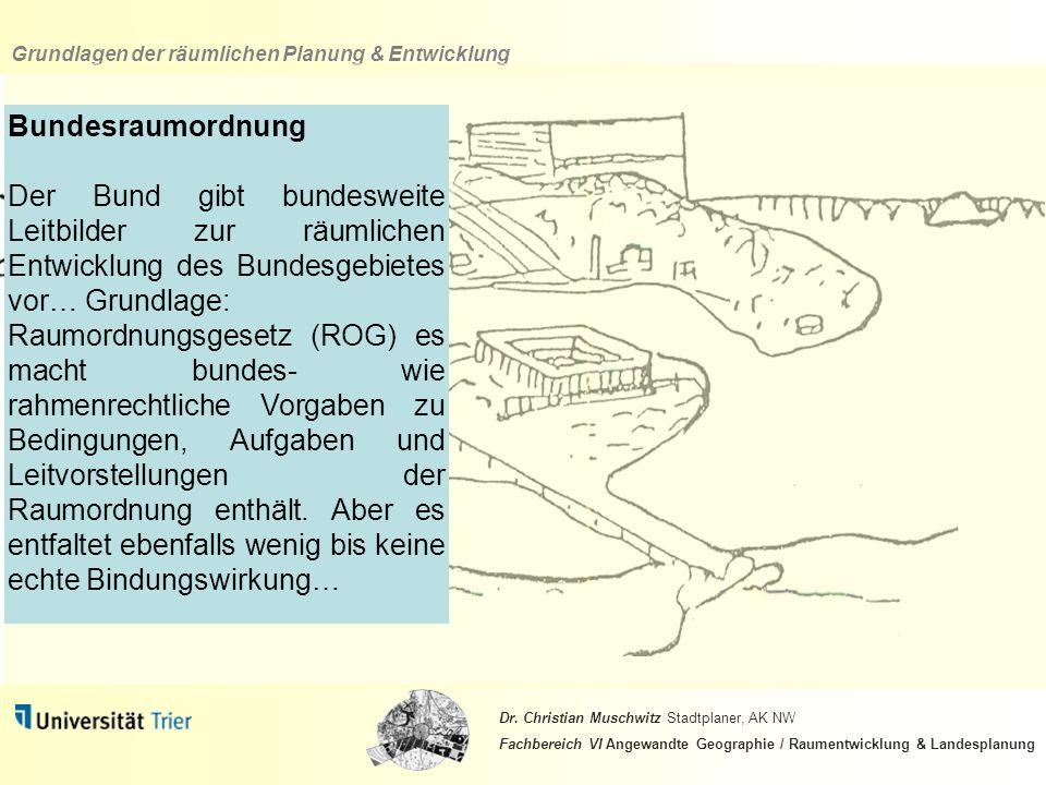 Bundesraumordnung Der Bund gibt bundesweite Leitbilder zur räumlichen Entwicklung des Bundesgebietes vor… Grundlage:
