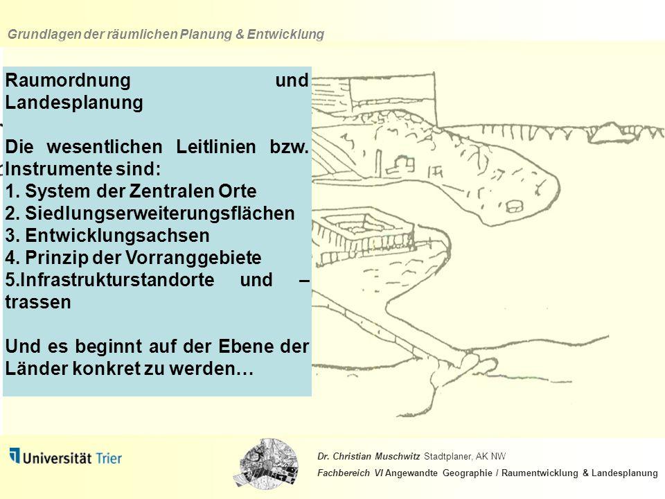 Raumordnung und Landesplanung