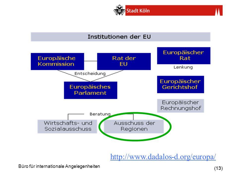 http://www.dadalos-d.org/europa/