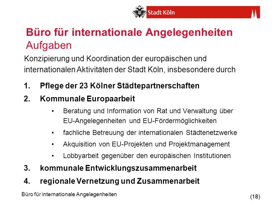 Büro für internationale Angelegenheiten Aufgaben