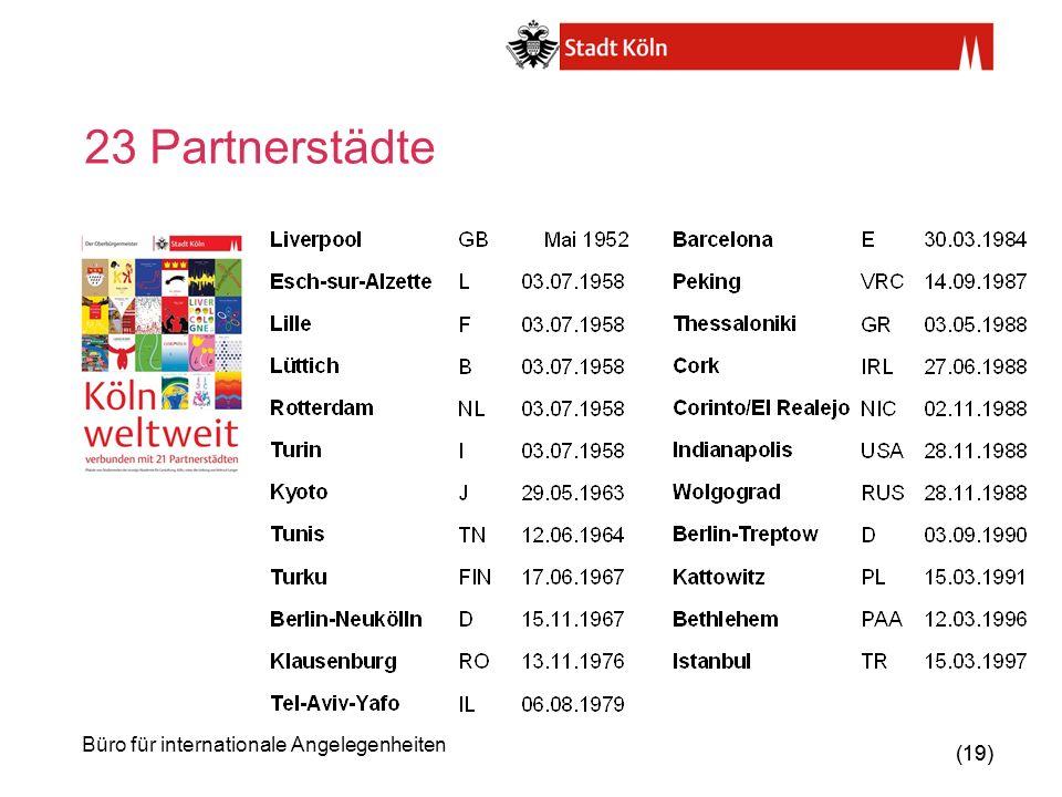 23 Partnerstädte