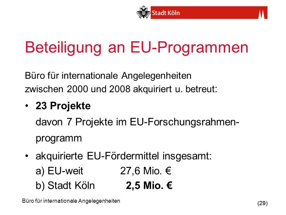Beteiligung an EU-Programmen