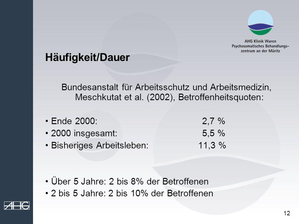 Häufigkeit/Dauer Bundesanstalt für Arbeitsschutz und Arbeitsmedizin, Meschkutat et al. (2002), Betroffenheitsquoten: