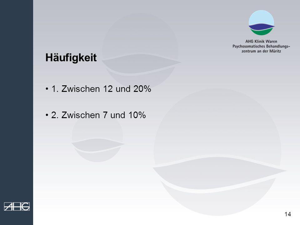 Häufigkeit 1. Zwischen 12 und 20% 2. Zwischen 7 und 10%