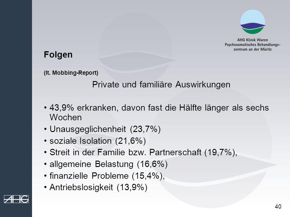 Folgen (lt. Mobbing-Report)
