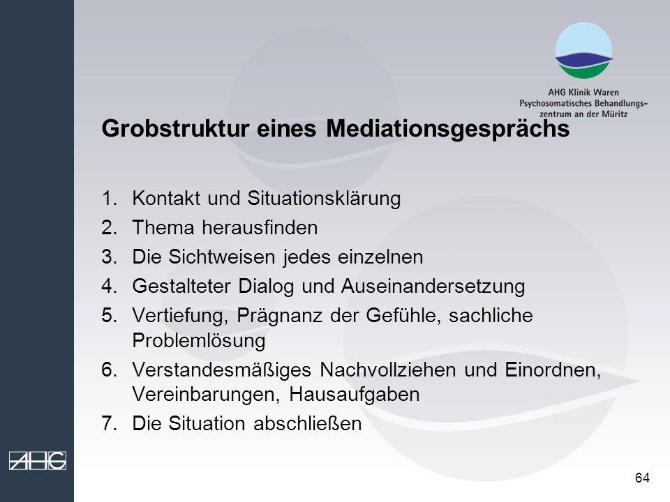 Grobstruktur eines Mediationsgesprächs
