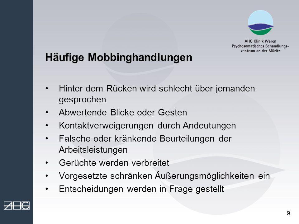 Häufige Mobbinghandlungen