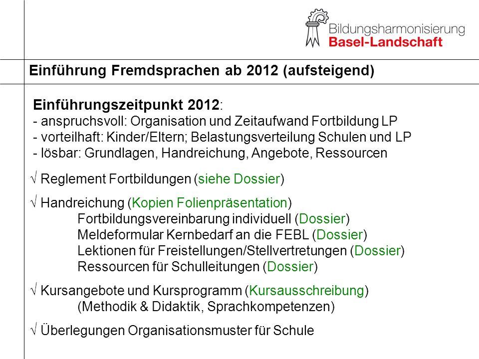 Einführung Fremdsprachen ab 2012 (aufsteigend)
