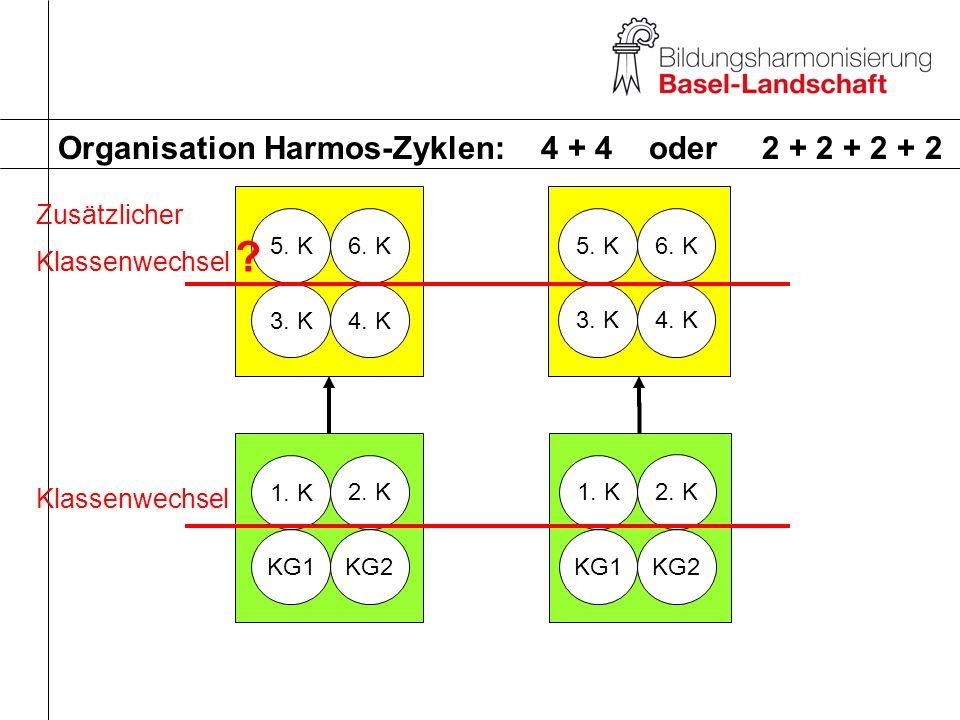 Organisation Harmos-Zyklen: 4 + 4 oder 2 + 2 + 2 + 2