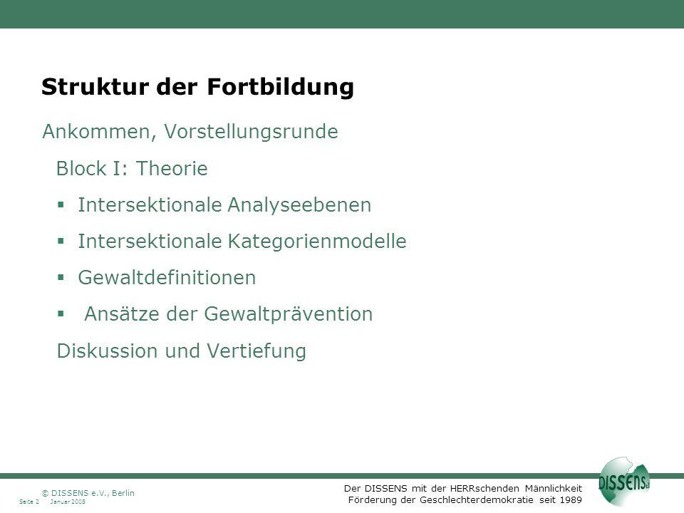 Struktur der Fortbildung