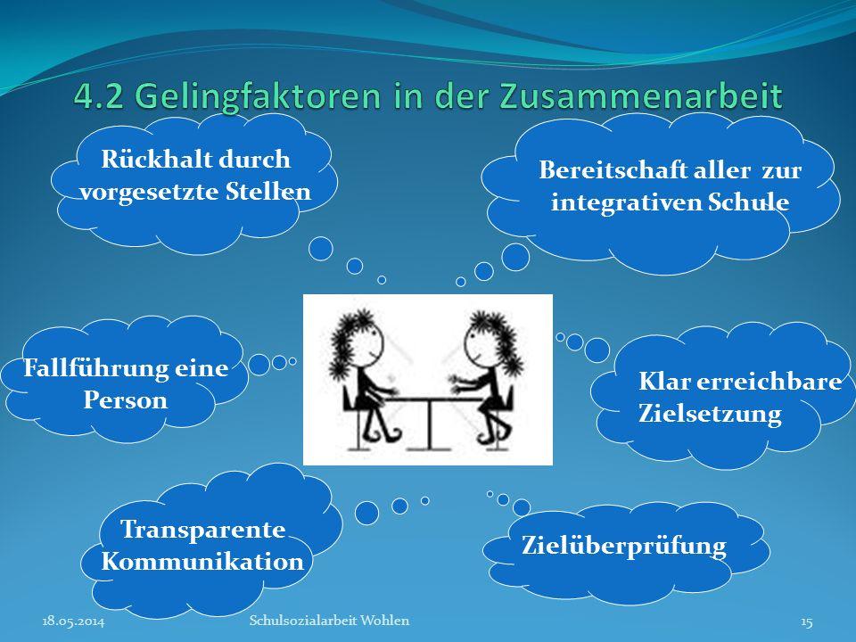 4.2 Gelingfaktoren in der Zusammenarbeit