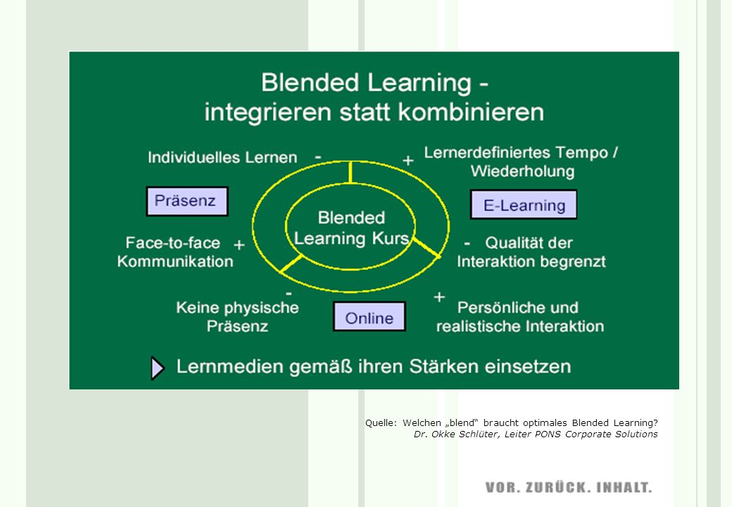 "Quelle: Welchen ""blend braucht optimales Blended Learning"