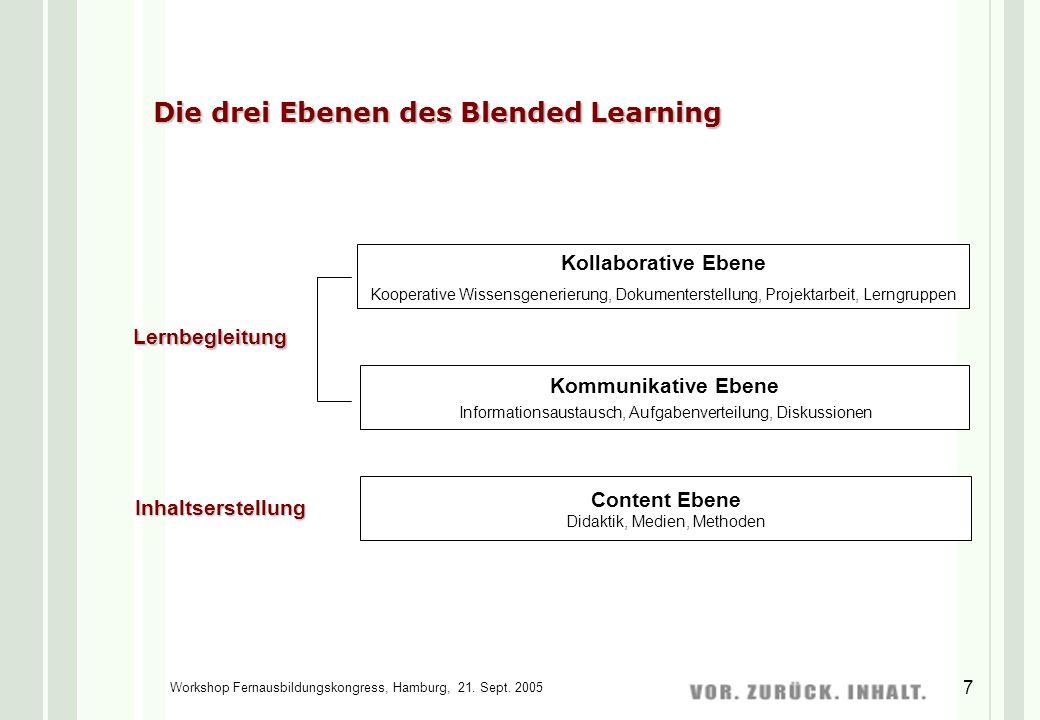 Die drei Ebenen des Blended Learning