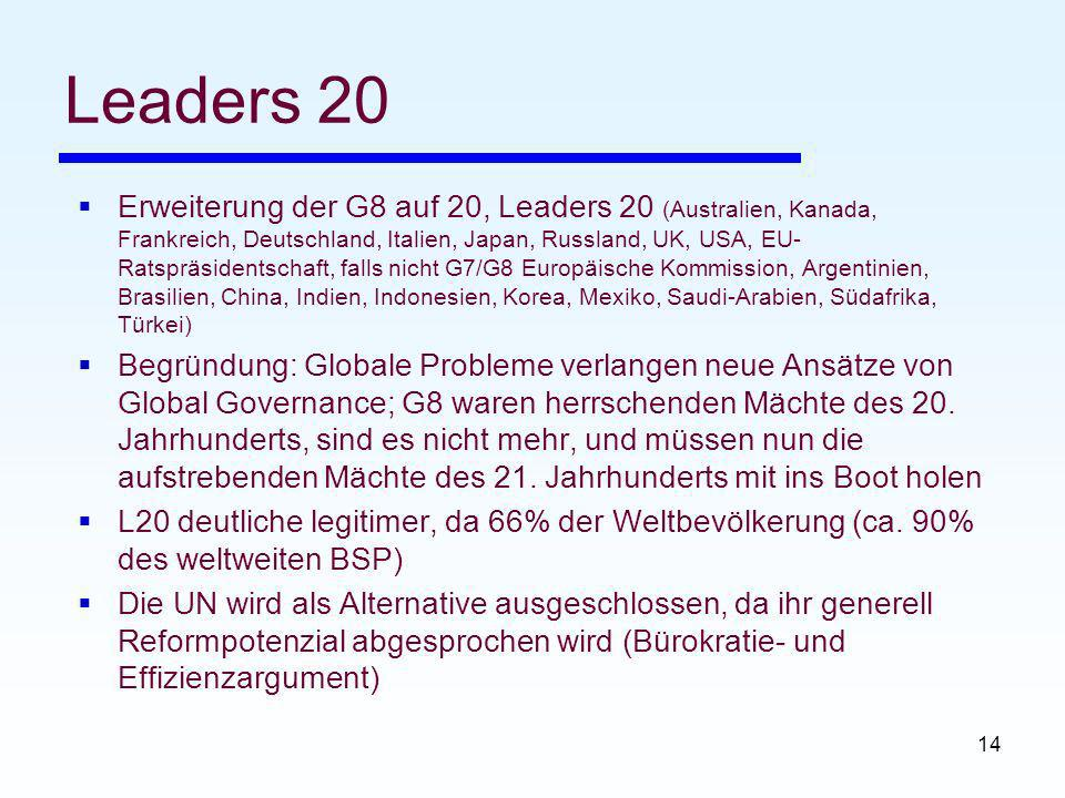 Leaders 20
