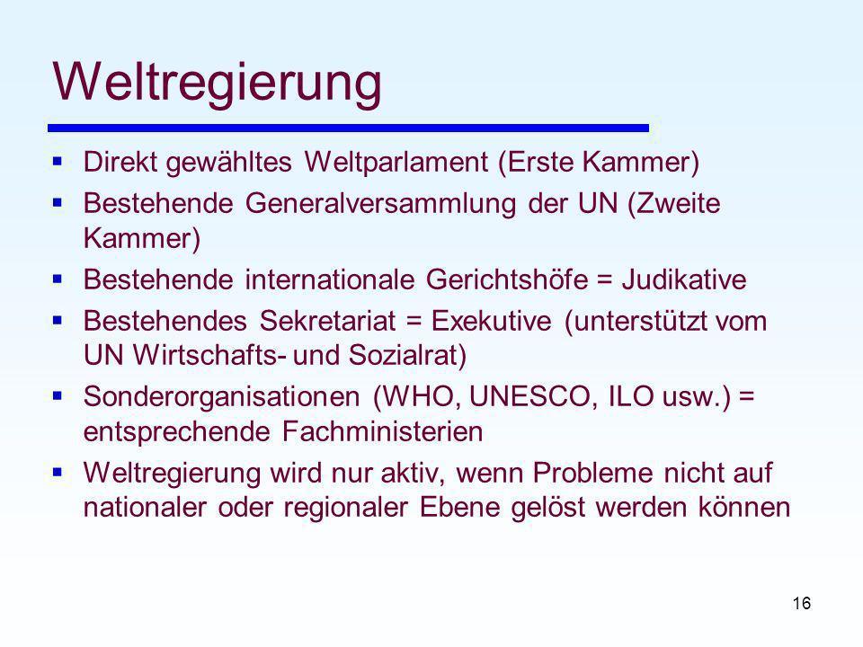 Weltregierung Direkt gewähltes Weltparlament (Erste Kammer)