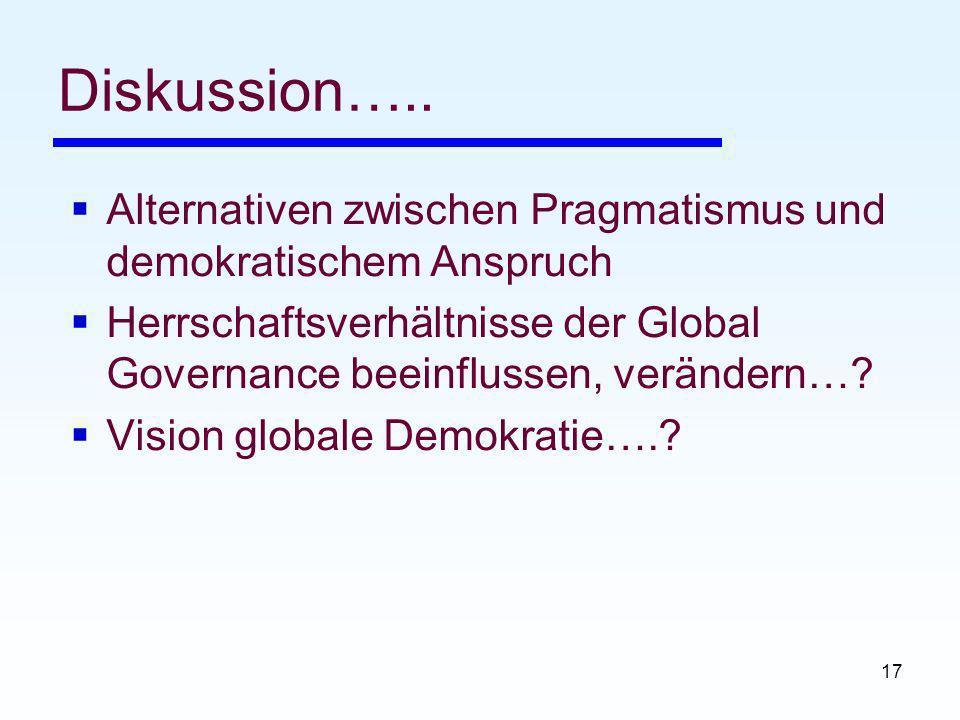 Diskussion….. Alternativen zwischen Pragmatismus und demokratischem Anspruch.