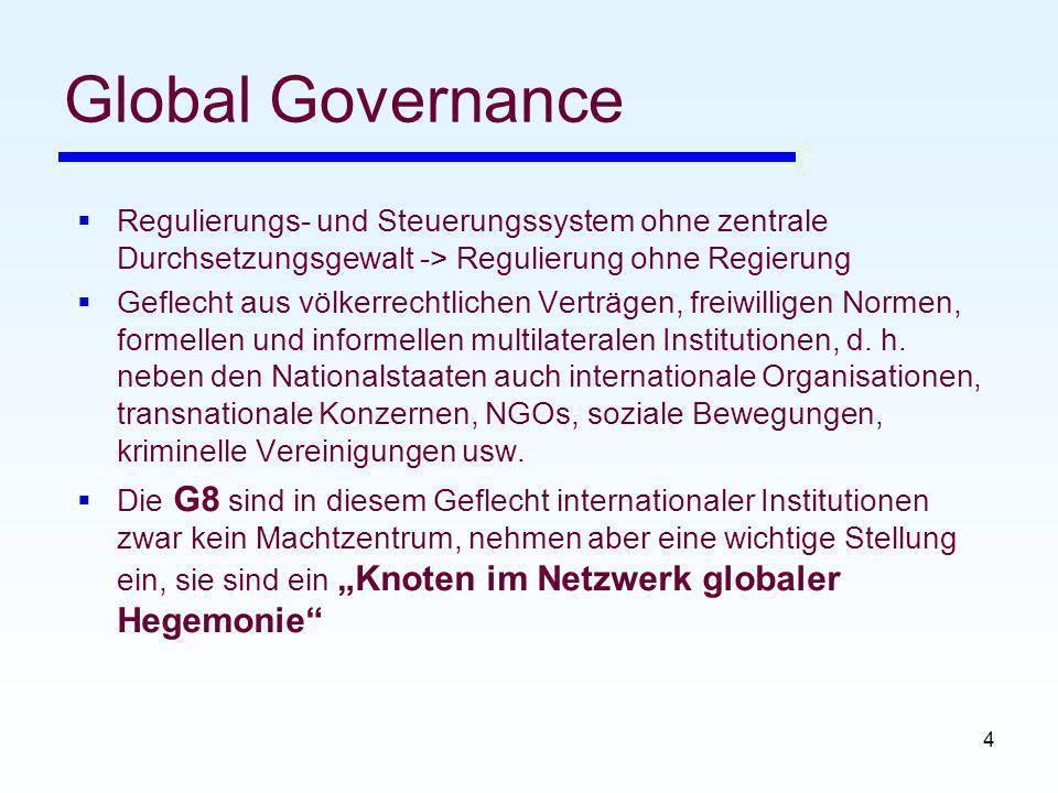 Global Governance Regulierungs- und Steuerungssystem ohne zentrale Durchsetzungsgewalt -> Regulierung ohne Regierung.
