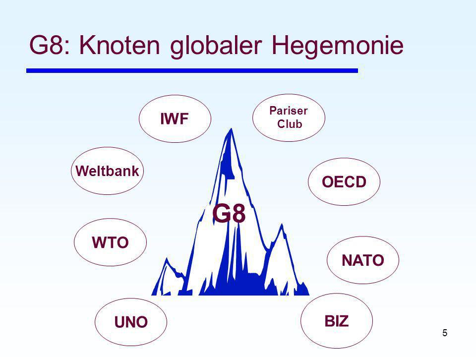 G8: Knoten globaler Hegemonie