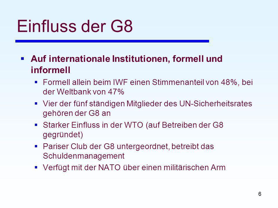Einfluss der G8 Auf internationale Institutionen, formell und informell.