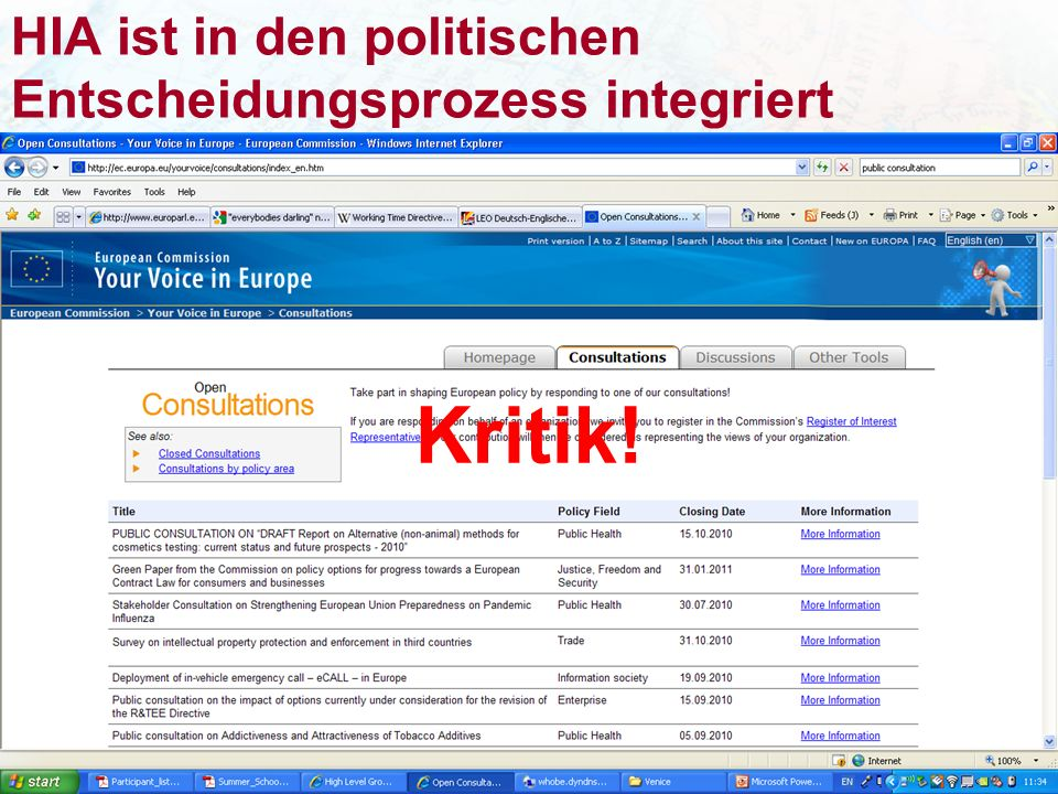 HIA ist in den politischen Entscheidungsprozess integriert